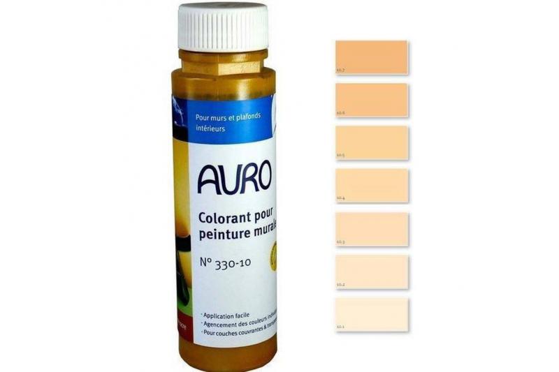 Colorant concentr de couleur pour peinture blanche auro alsabrico for Peinture blanche