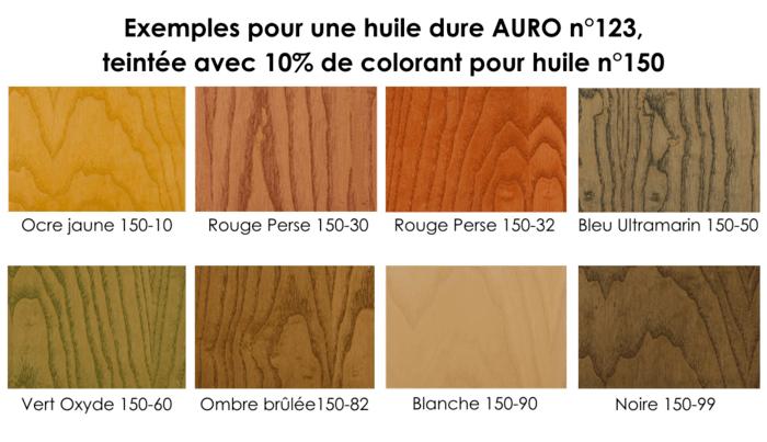 Teintes des colorants pour huile n°150
