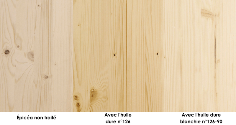 Application huile dure blanchie n°126-90